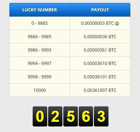 freebitcoin mejores faucet bitcoin
