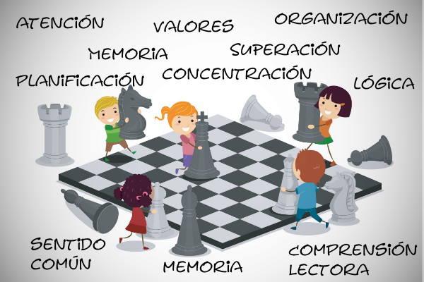 bebeficios del ajedrez en niños