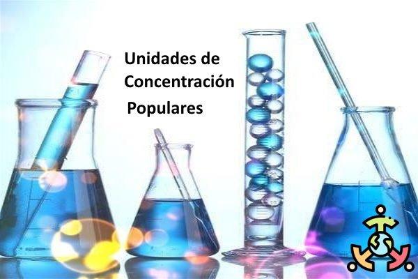 unidades de concentracion quimica basicas