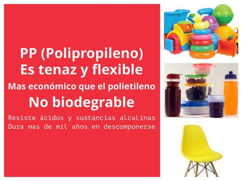 Polipropileno no biodegradable