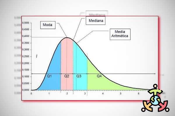 media moda mediana datos agrupados y no agrupados