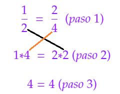 fracciones equivalentes ejemplo