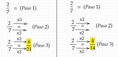 obtener fracciones equivalentes