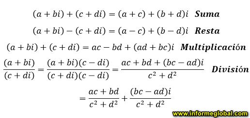 operaciones complejos formulas