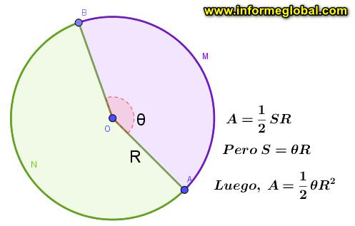 sector circular formula grafico